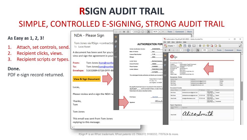 RSign Audit Trail